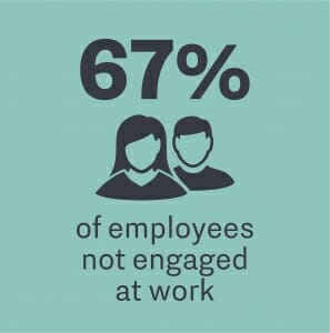 67 Percent Not Engaged